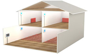 Benefits of Heating Control Systems